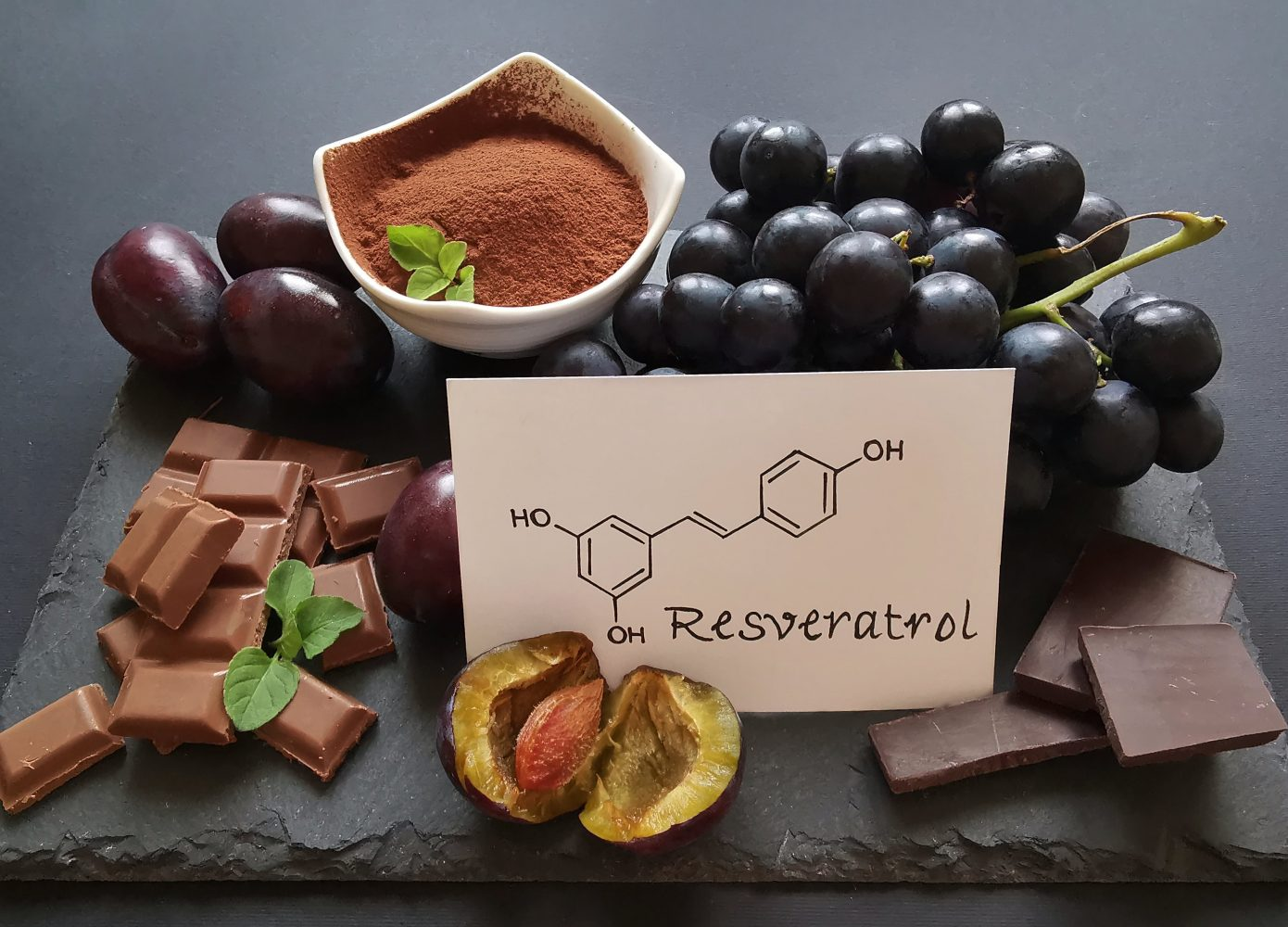 Protective Effects of Resveratrol Against Harmful UV Rays